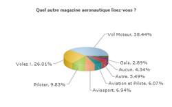 U4EnqueteLecteurs (17).jpg