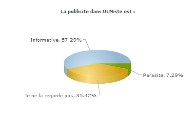 U4EnqueteLecteurs (18).jpg