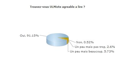 U4EnqueteLecteurs (6).jpg
