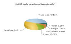 U4EnqueteLecteurs (22).jpg
