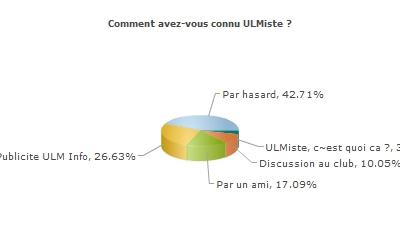 U4EnqueteLecteurs (4).jpg