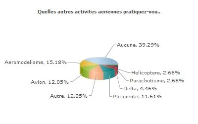 U4EnqueteLecteurs (21).jpg