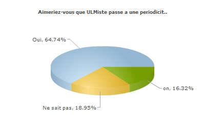 U4EnqueteLecteurs (13).jpg