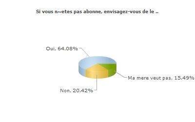 U4EnqueteLecteurs (15).jpg