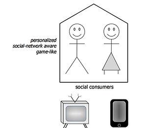 social_consumers.jpg