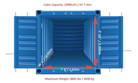 Cubic Capacity