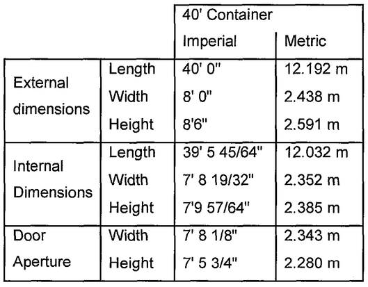 40' Container