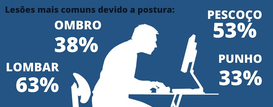 Lesões mais comuns devido a postura_.png