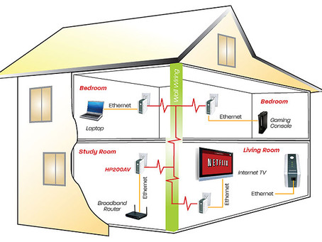 Networking your (new) home