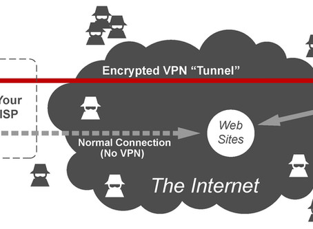 What is a VPN and do I need one?