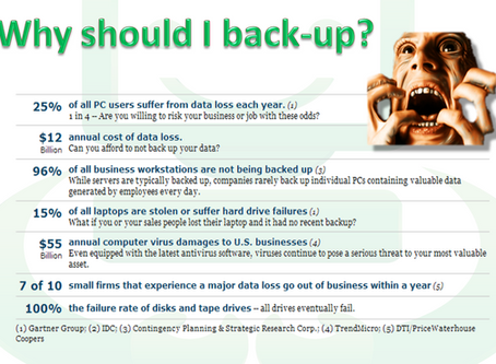 Data backups – pay attention or you will pay!