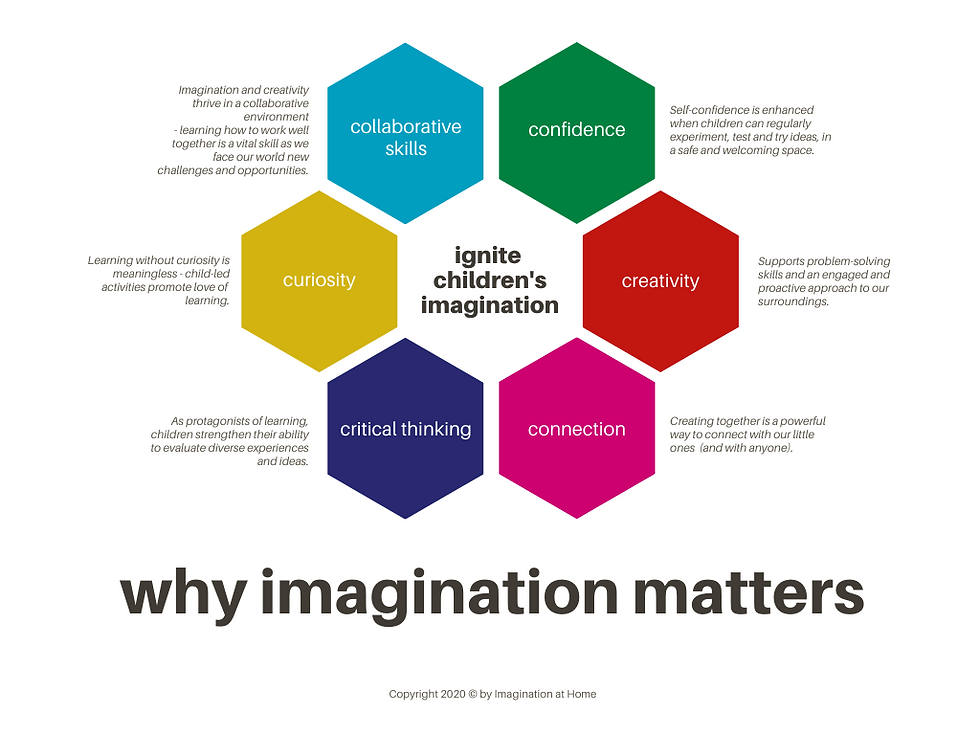 why imagination matters.png