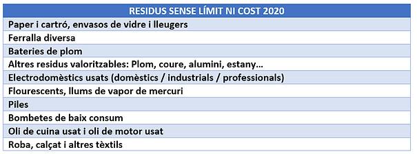 residus sense cost.png