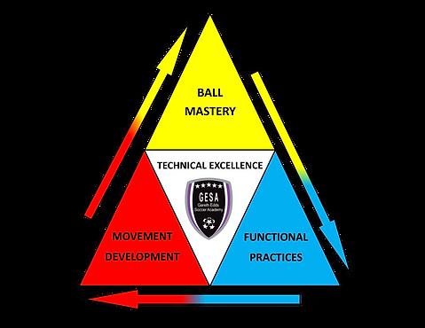 tri skills logo_clipped_rev_1.png