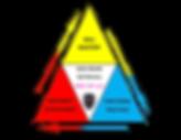 tri skills logo 14 +yrs_clipped_rev_1.pn