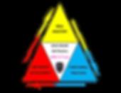 tri skills logo 5-7 yrs_clipped_rev_1.pn