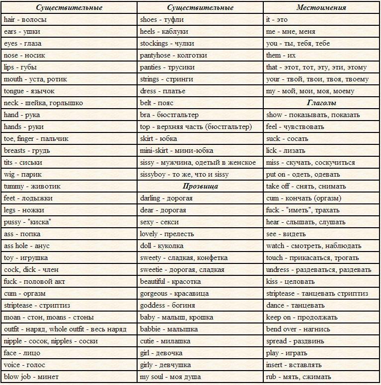 Веб модели словарь анастасия белоусова английский
