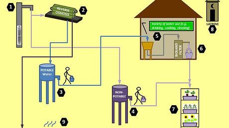 Community-Development-Flowchart-Rev-2-sm.jpg