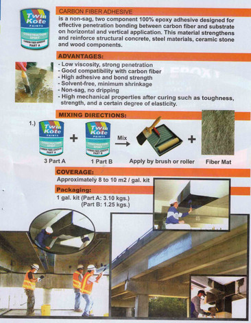 Paints and Coating Manufacturer