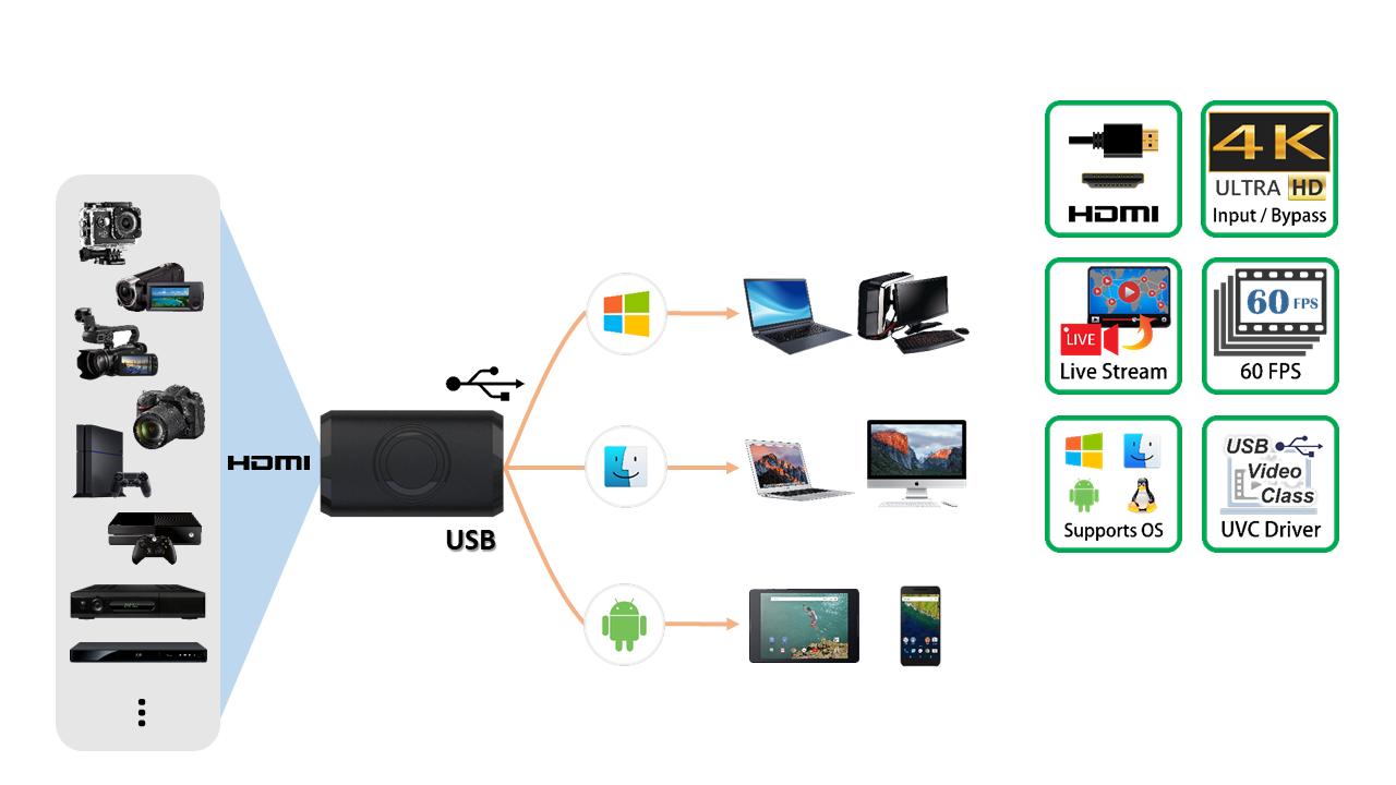 HU380_產品連接圖