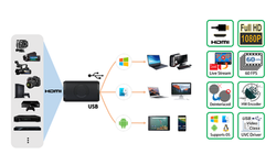 HU376_產品連接圖