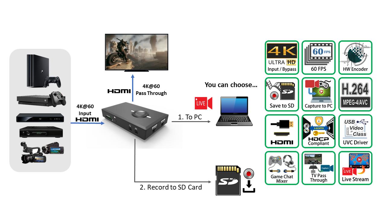 HU677_產品連接圖