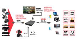 HU390_產品連接圖