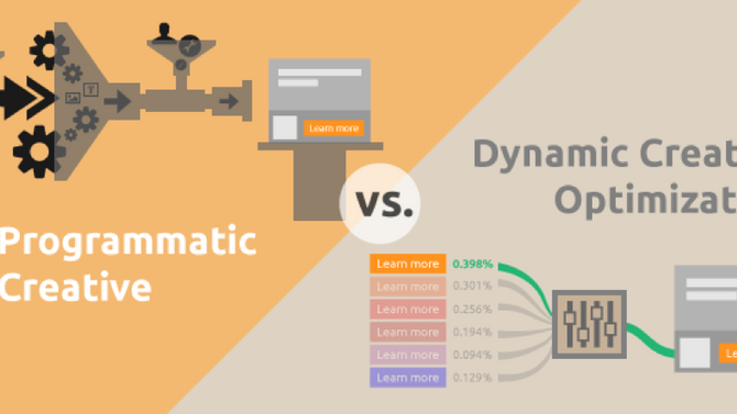 PROGRAMMATIC CREATIVES V/S DYNAMIC CREATIVE OPTIMIZATION
