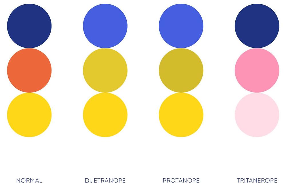kleurrijke poster door stardust over inclusiviteit en events kleurrijk grafisch ontwerp vormgeving kleurenblindheid kleurenpallet
