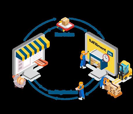 order_management_01.png