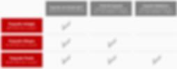 Paquetes de soporte de Oracle Primavera