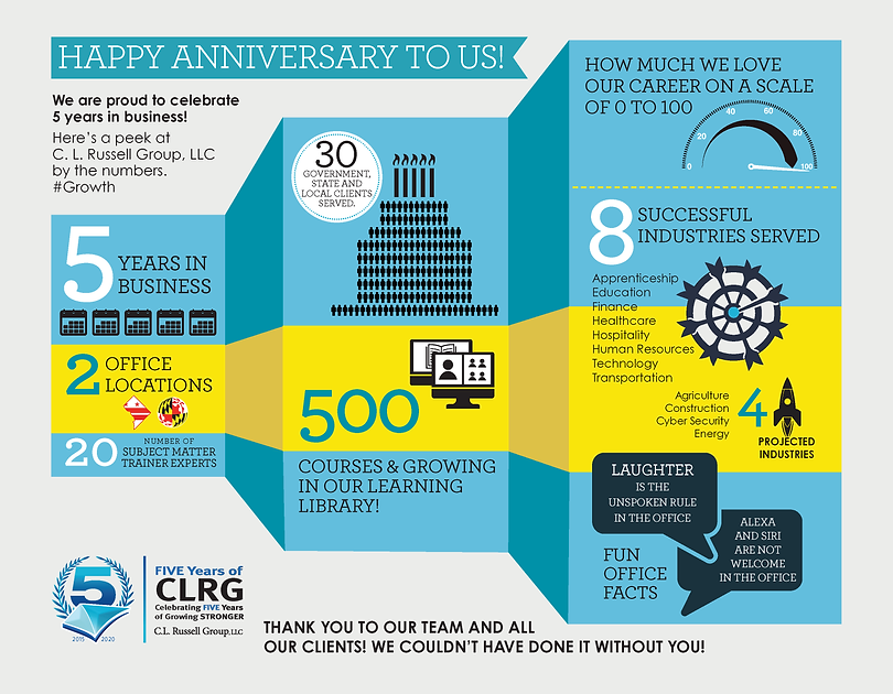 CLRG Anniversary Infographic-8.5x11.png