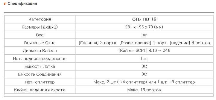 Спецификация ilsintech панель разрыва