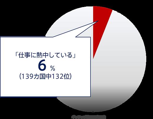 20201213_6percent.png