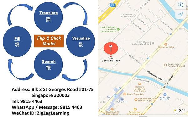 4 Step_Map.jpg