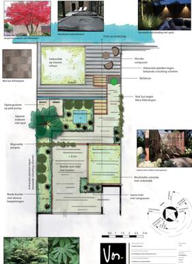 Achtertuin nieuwbouw middenwoning