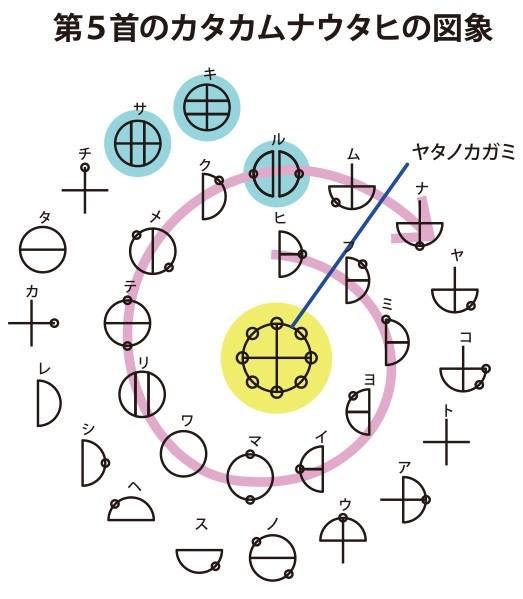 カタカムナ-10.jpg