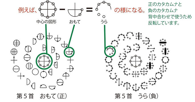 カタカムナ-32.jpg
