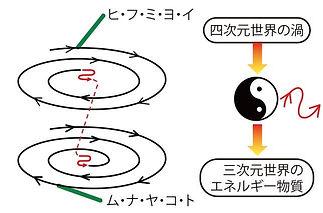 カタカムナ-14.jpg