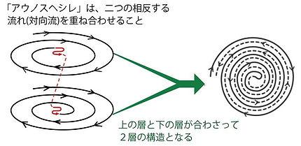 カタカムナ-15.jpg