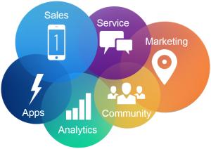 Qué es Salesforce y cómo puede ayudarte