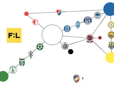 Týmové barvy: Fortuna Liga