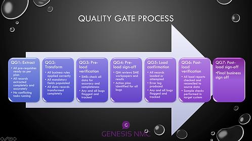Quality Gates.png