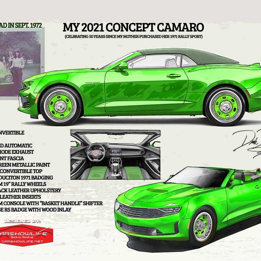 My 2021 Concept