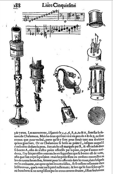 """Musettes"" dans l'Harmonie Universelle de Marin Mersenne, 1636."