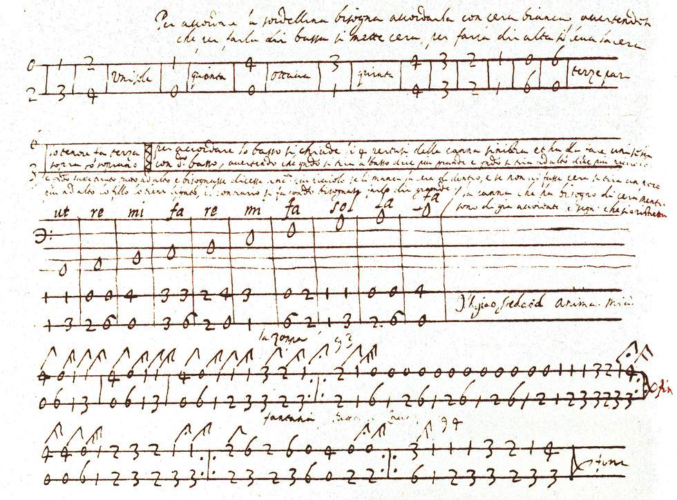 """L'accordage de la Sourdeline Dans le """"Libro..."""" de Baladano (1600)"""