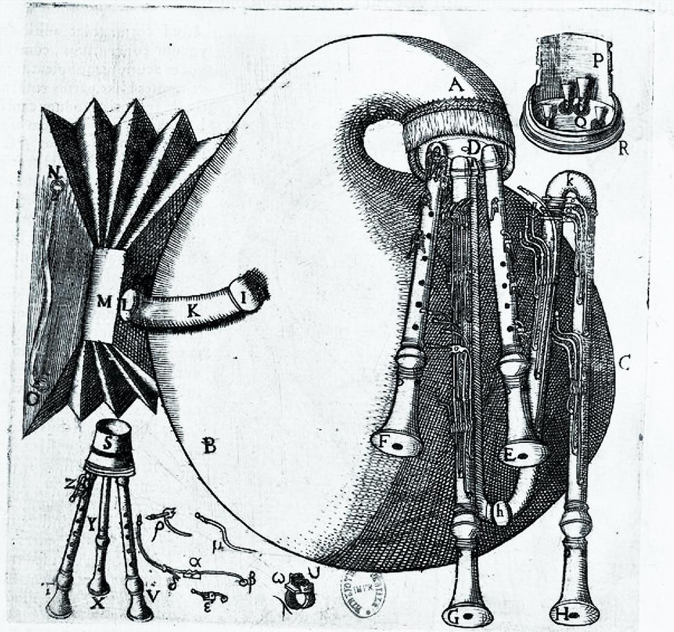"""""""La sourdeline ou Musette d'Italie"""", Harmonie Universelle, Marin Mersenne, 1636."""