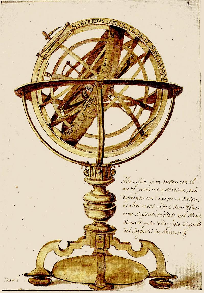 Sphere armilliaire Settala dans son Codex.