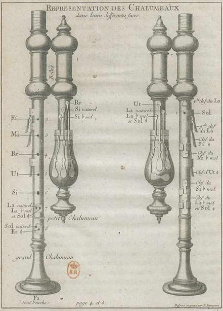 """Musette à deux chalumeaux. Méthode musette de Jacques Hotteterre """"Le Romain"""", 1737."""