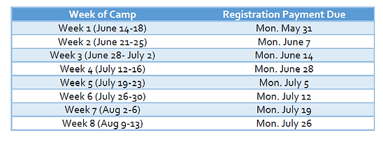 Registration Payment Schedule.PNG